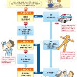 【災害級レベル警報】猛暑対策には熱中症のなぜを知るところから!よくばり対策公開!